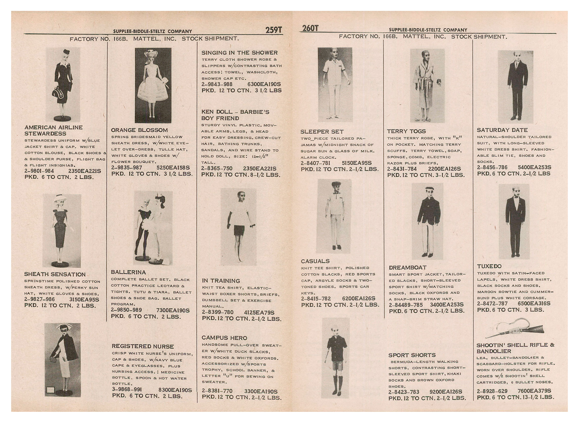 From 1961 Supplee-Biddle-Steltz Company catalogue