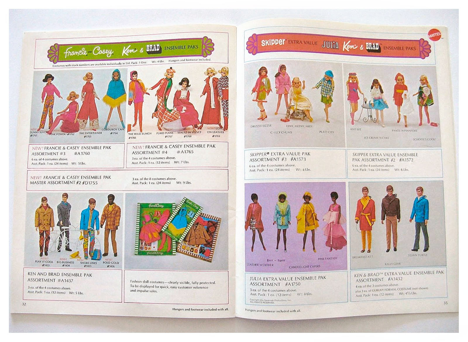 Mattels Dolls 1970 catalogue