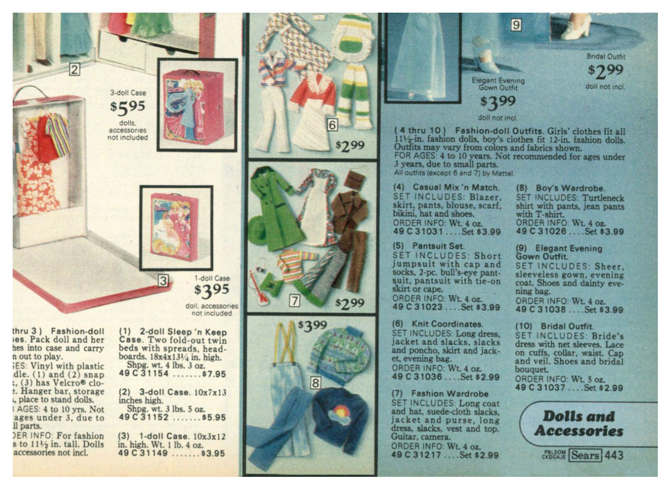 From 1977 Sears Wish Book